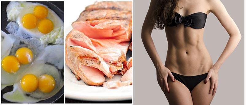Источники белка для похудения
