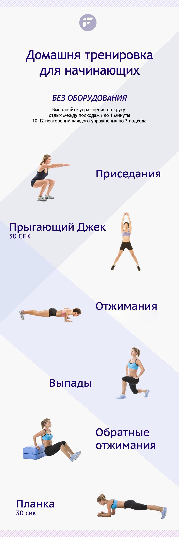 Тренировка для начинающих в домашних условиях